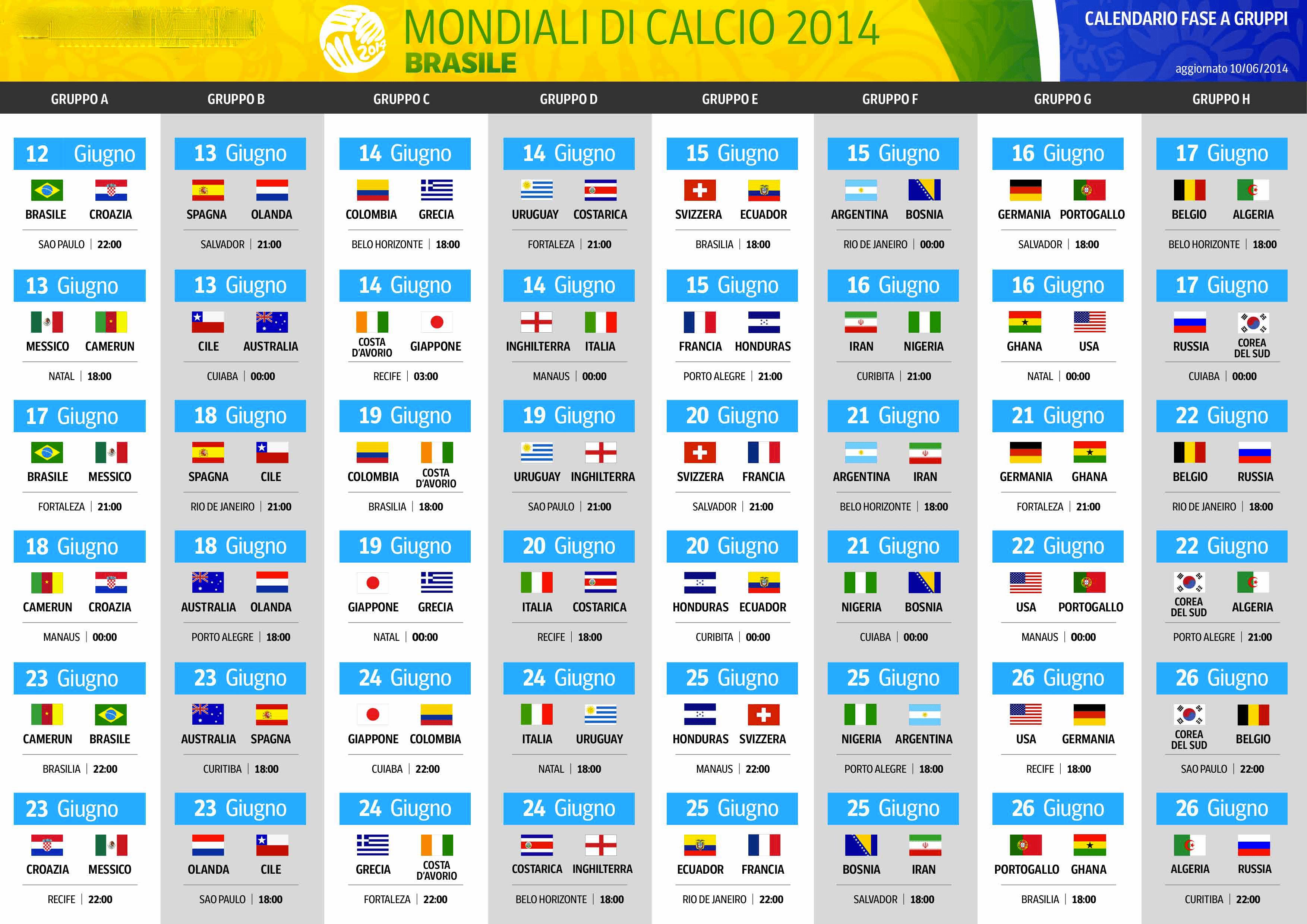 Mondiale Calendario.Mondiale Brasile 2014 Il Calendario Tabellone Date E